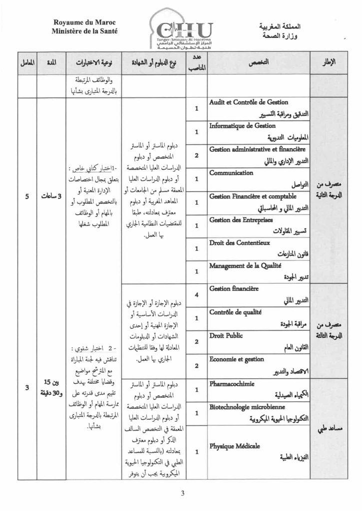 Concours CHU Tanger (56 Postes Administratifs)