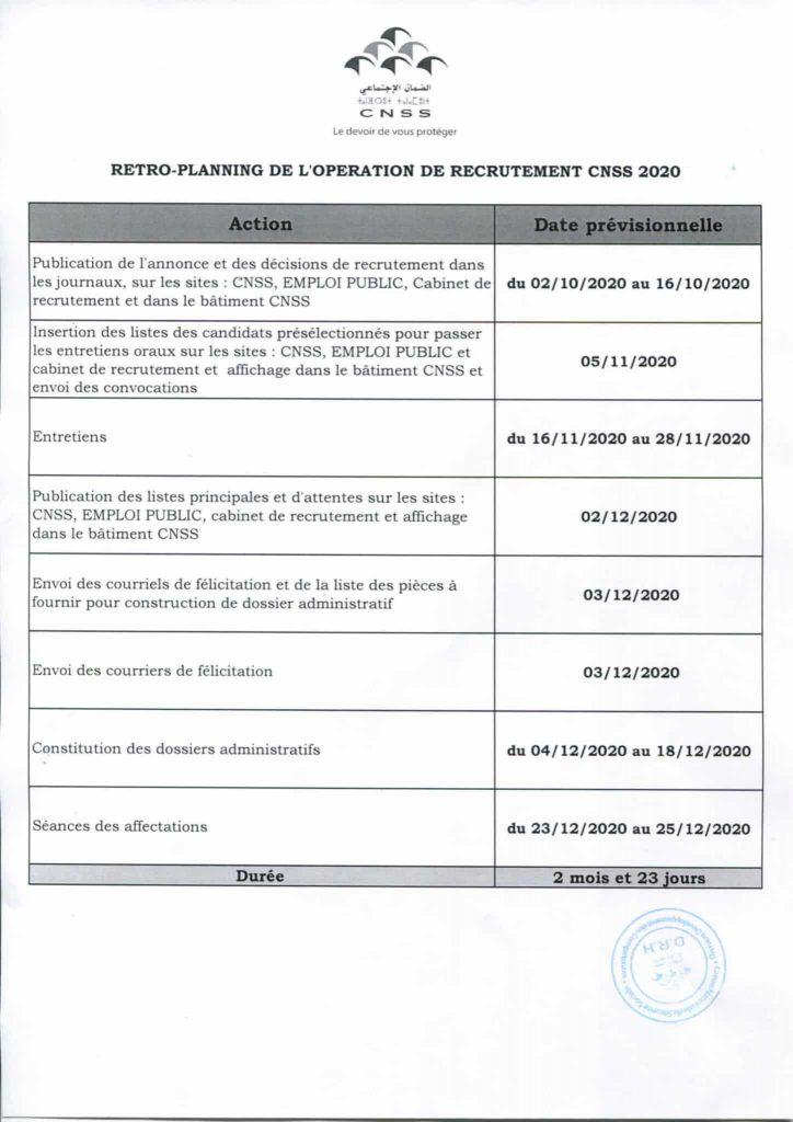 النتائج النهائية لمباريات توظيف (330 منصب) بالصندوق الوطني للضمان الاجتماعي